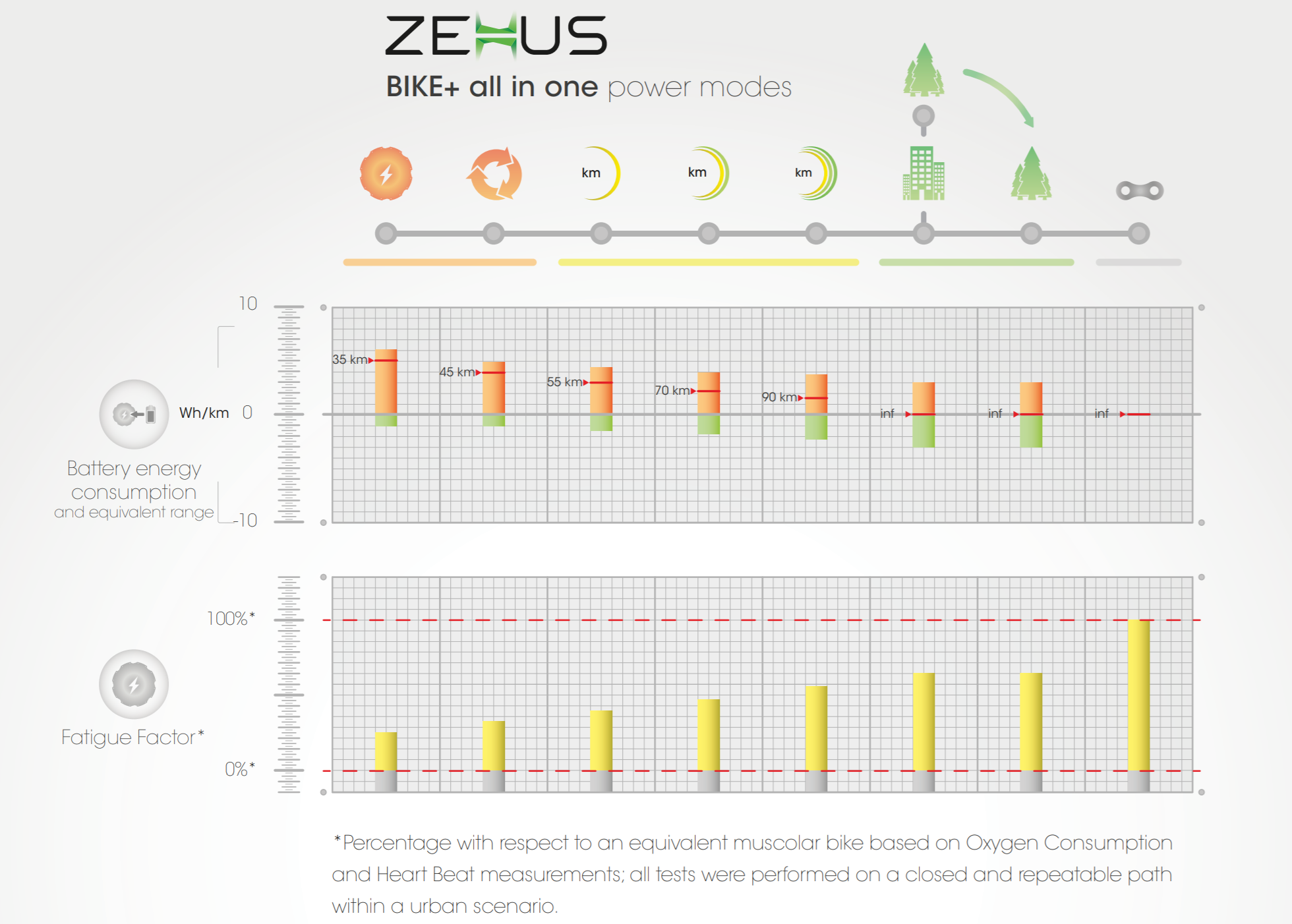 Zehus Power Grid